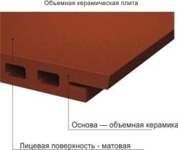 Объемная керамическая плита-1