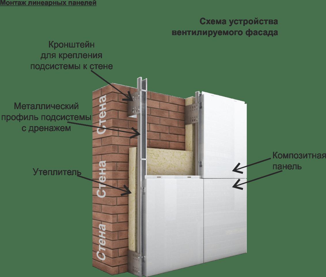 Устройство вент.фасада-1